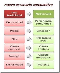 Lujo_cuadro